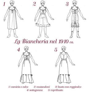 www.abitiantichi.it.1910