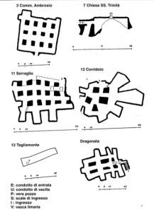 Fig_-25_-Planimetrie-cisterne