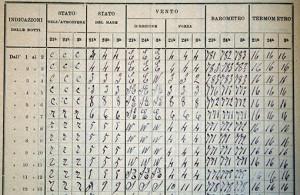 i dati della tempesta annotati sul registro - Copia