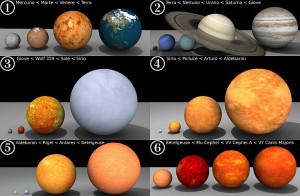 Relative star sizes