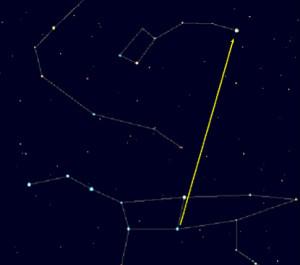 Visualizzaz. dell'angolo per riconosc la Stella Polare copia