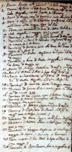 Coloni. Carta delle assegnazioni