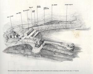 Porto Borbon. e Canalone. O. Fasolo