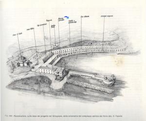 Porto Borbonico e Canalone