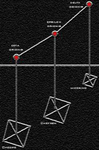 3. Rapporti Piramidi - Cintura di Orione