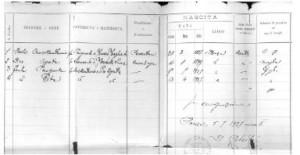 """""""Situazione di famiglia"""". Documento dove era consegnato ogni membro della famiglia."""