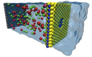 Membrana a nanopori