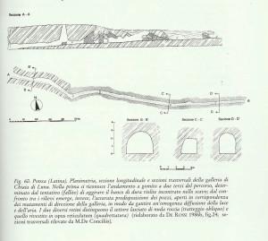Planimetria tunnel chiaia