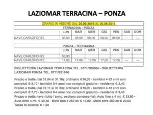 laziomar-terracina-ponza