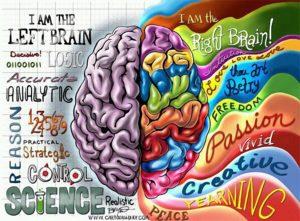cervello_destro-e-sinistro