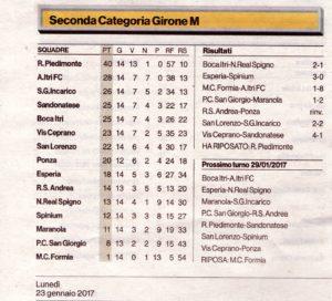 Sport - Ponza calcio 22 genn II
